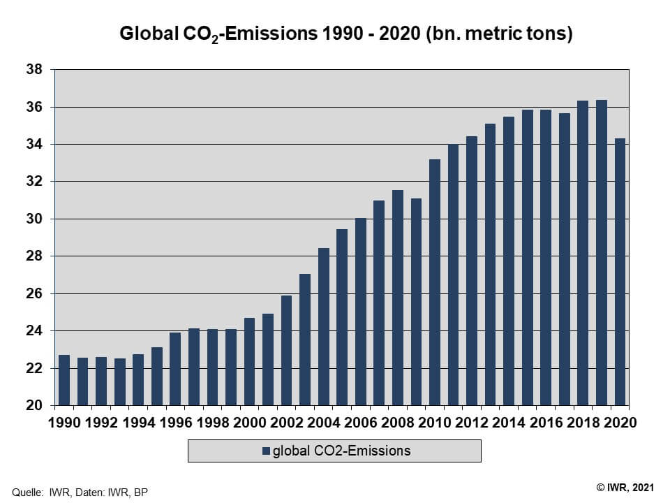 European commission climate action emissions trading system